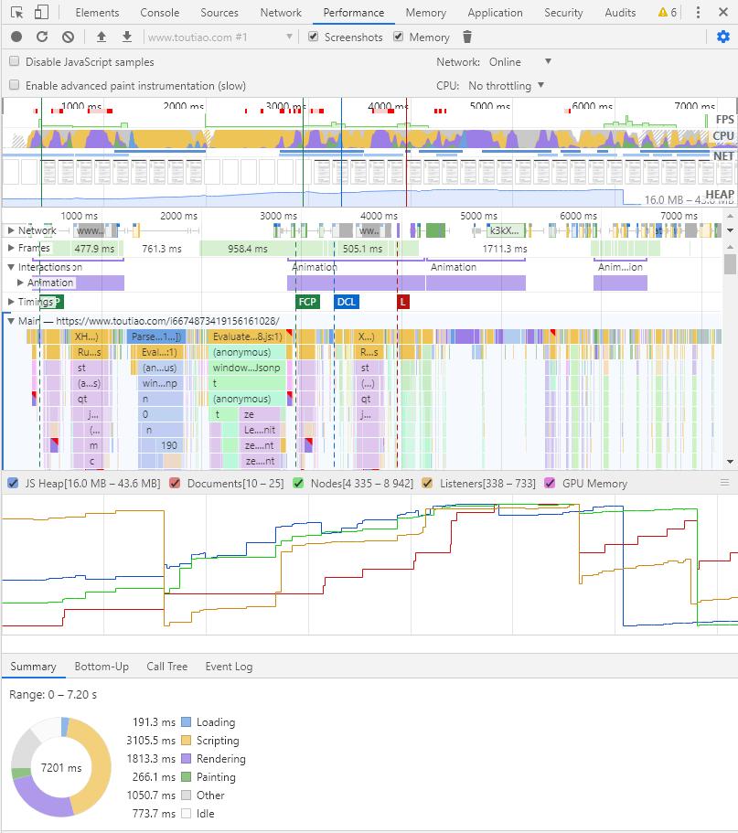 前端性能优化之Performance API